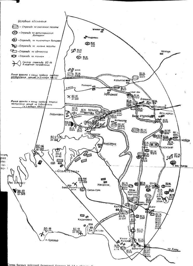 Схема боевых действий береговой батареи №14
